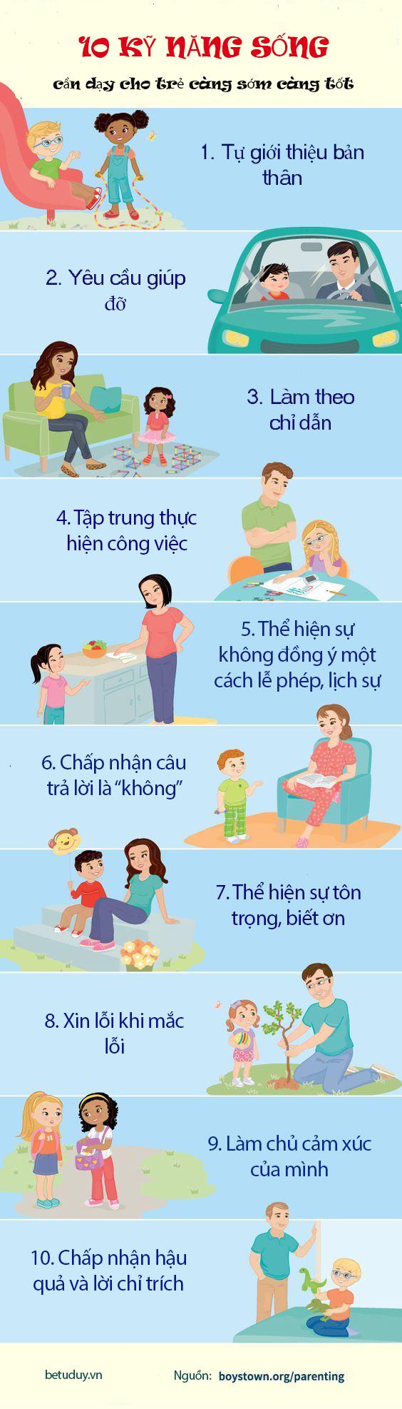 10 kỹ năng sống quan trọng cho trẻ
