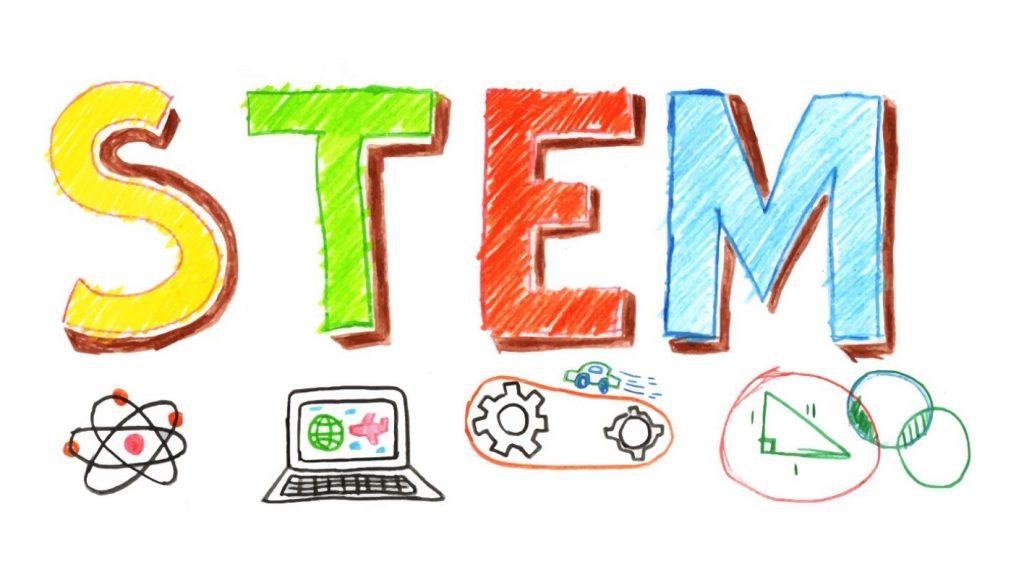 Phương pháp STEM