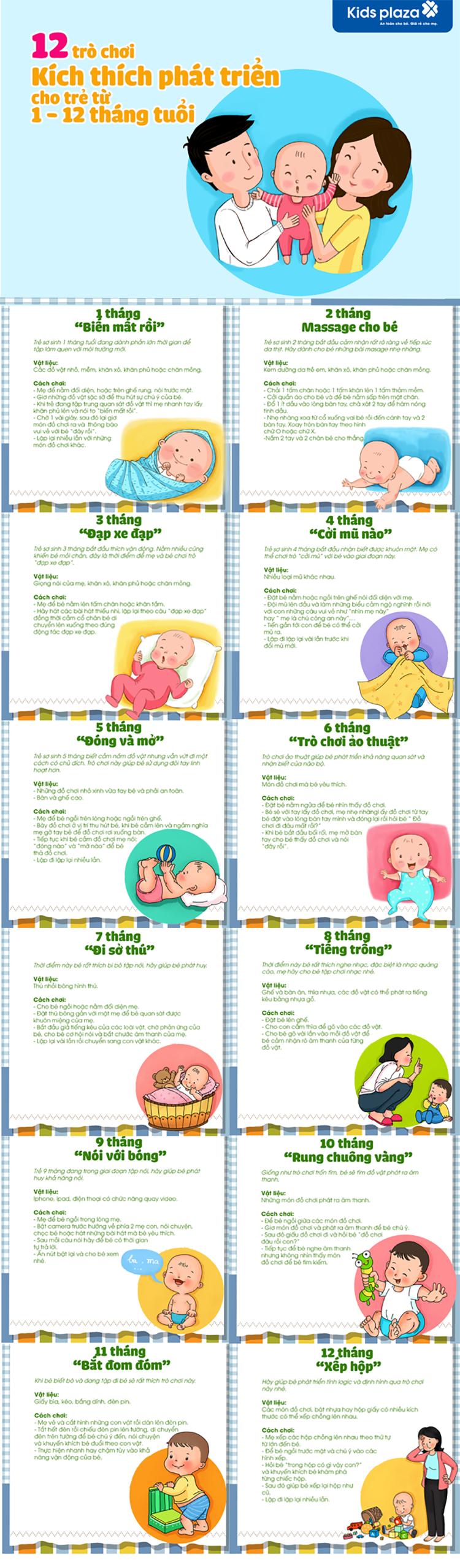 12 trò chơi kích thích phát triển cho trẻ 1-12 tháng